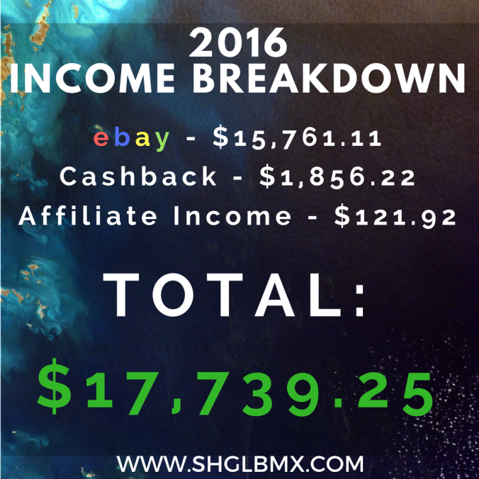 2016-income-breakdown-graphic-post-image