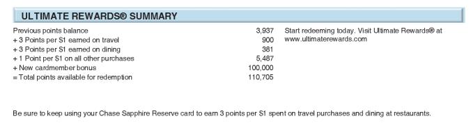 csr-chase-sapphire-reserve-bonus-miles