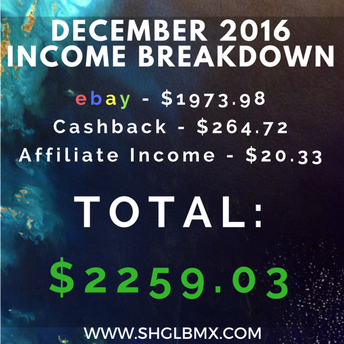 december-2016-income-breakdown-graphic-post-image.png