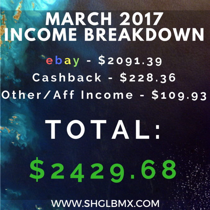 march-2017-income-breakdown.png