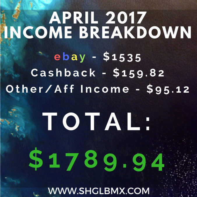 april-2017-income-breakdown.png