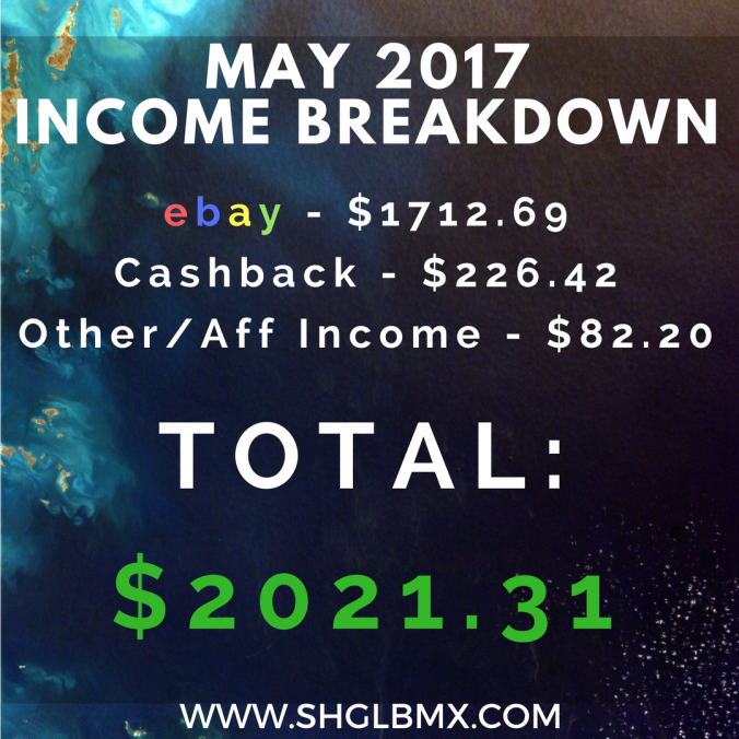 may-2017-income-breakdown